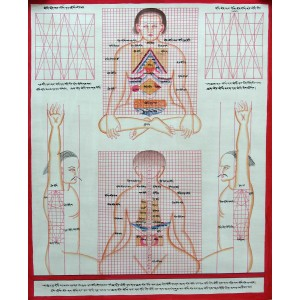 Tibetischer Medizin Yoga Thangka Nr. 7 ca. 40 x 49cm