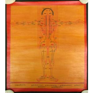 Tibetischer Medizin Yoga Thangka smoked Nr. 11 ca. 36  x 41cm