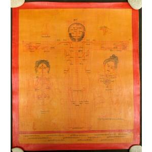 Tibetischer Medizin Yoga Thangka smoked Nr. 13  39 x 47cm