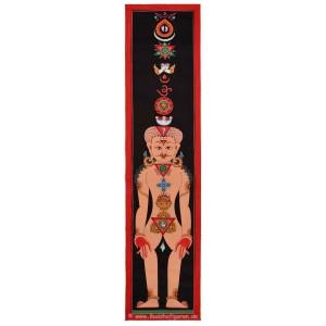 Tibetischer Medizin Yoga Thangka 95 cm x 22 cm
